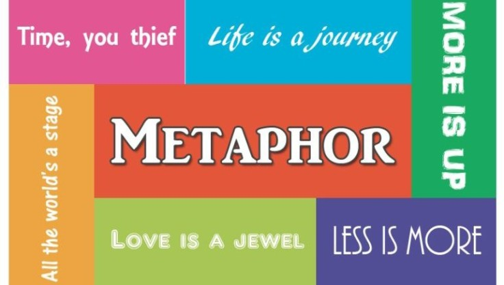 Metaphors Of Everyday Life Many Lives >> What Are Metaphors In Opinion Of Eaglestone Writcrit